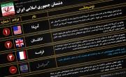 پوستر : دشمنان جمهوری اسلامی ایران